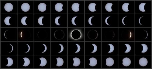 The 2017 North American Total Solar Eclipse: various stages